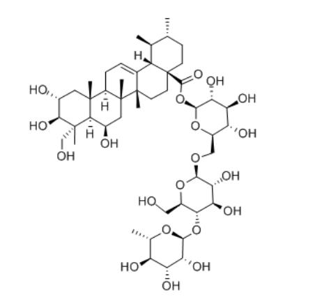 Benefitial components of Centella Asiatica
